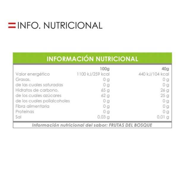 cm5-cincobikes-caja-24-uds-energy-gel-frutas-del-bosque-40g-2